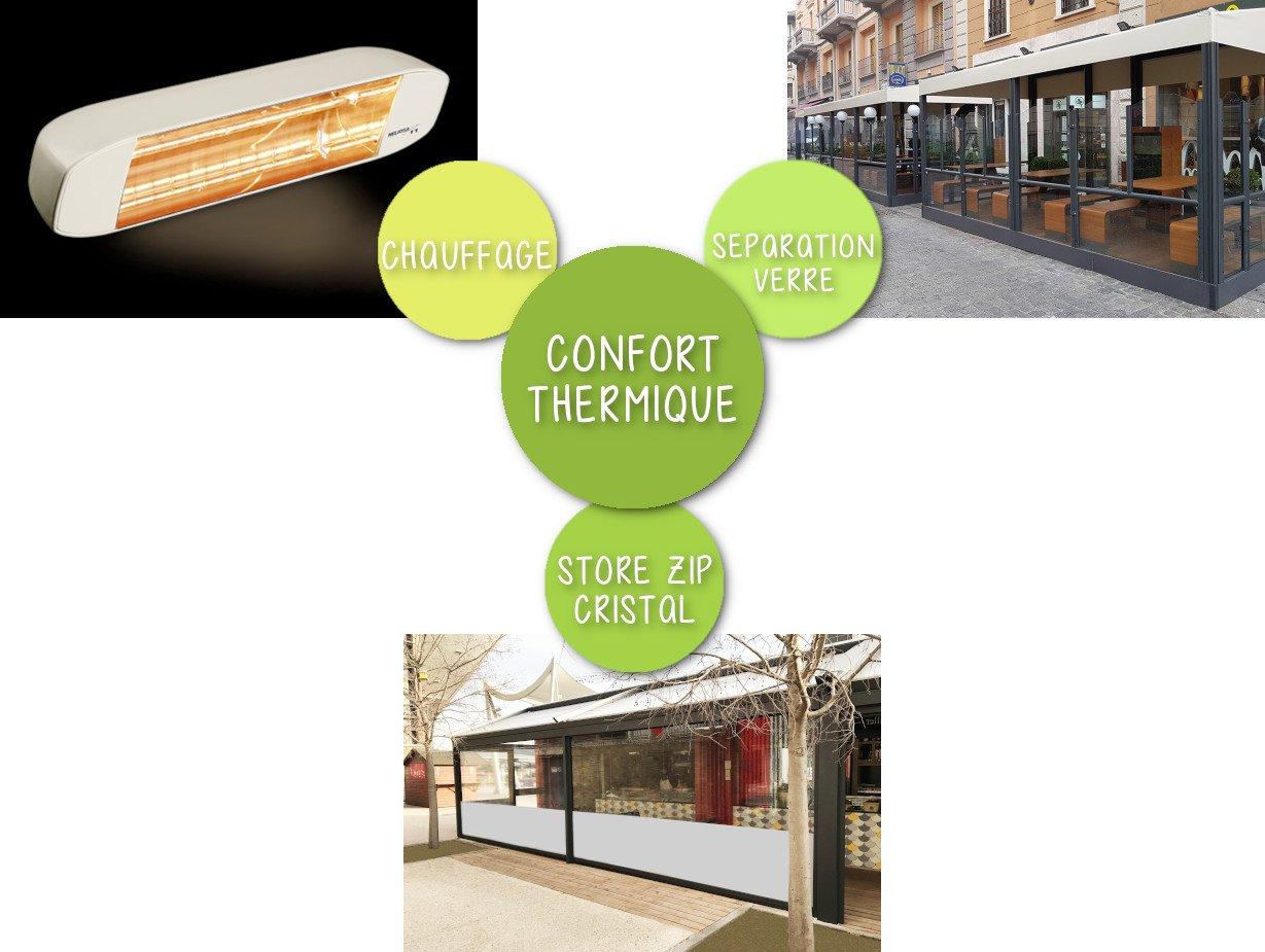 Nos produits pour le confort thermique adaptés aux terrasses de restaurants, hôtels et cafés